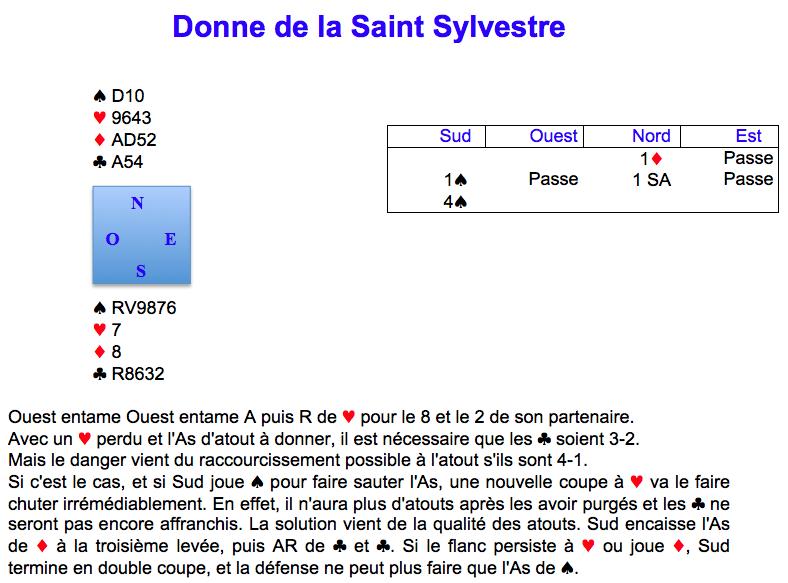 Donne de la Saint Sylvestre