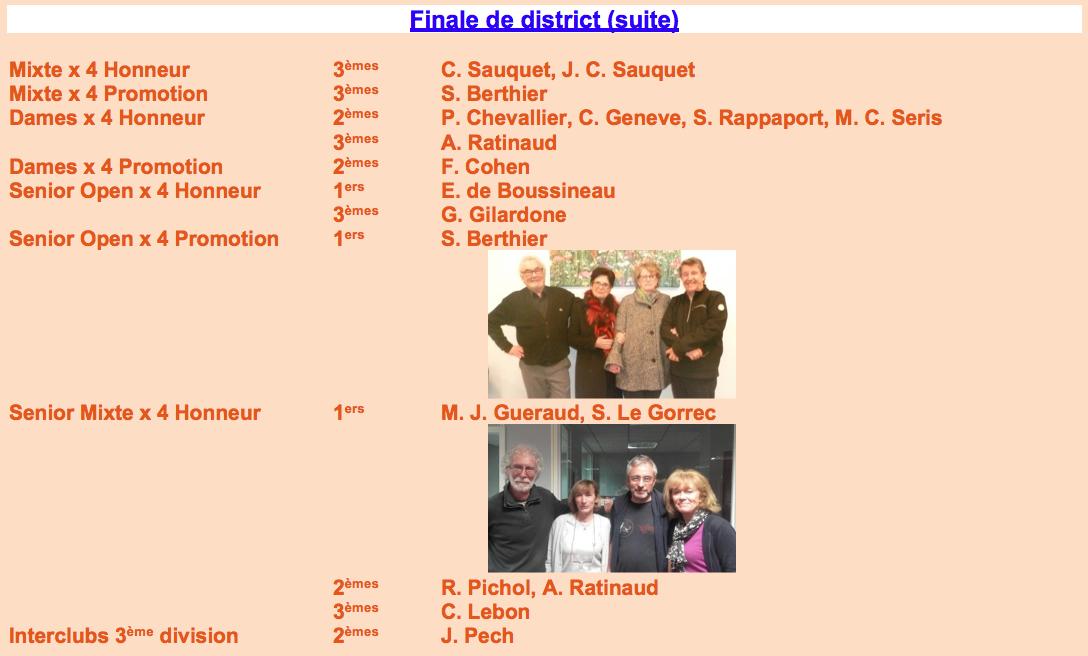 Finale District (suite)